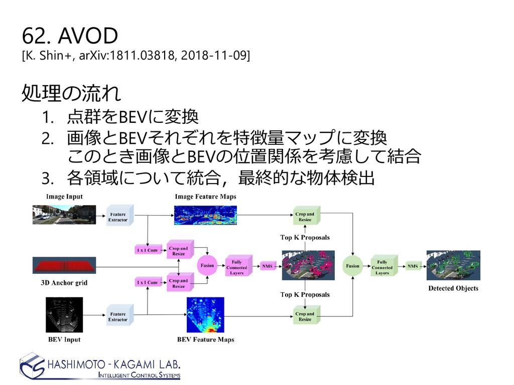 62. AVOD [K. Shin+, arXiv:1811.03818, 2018-11-0...