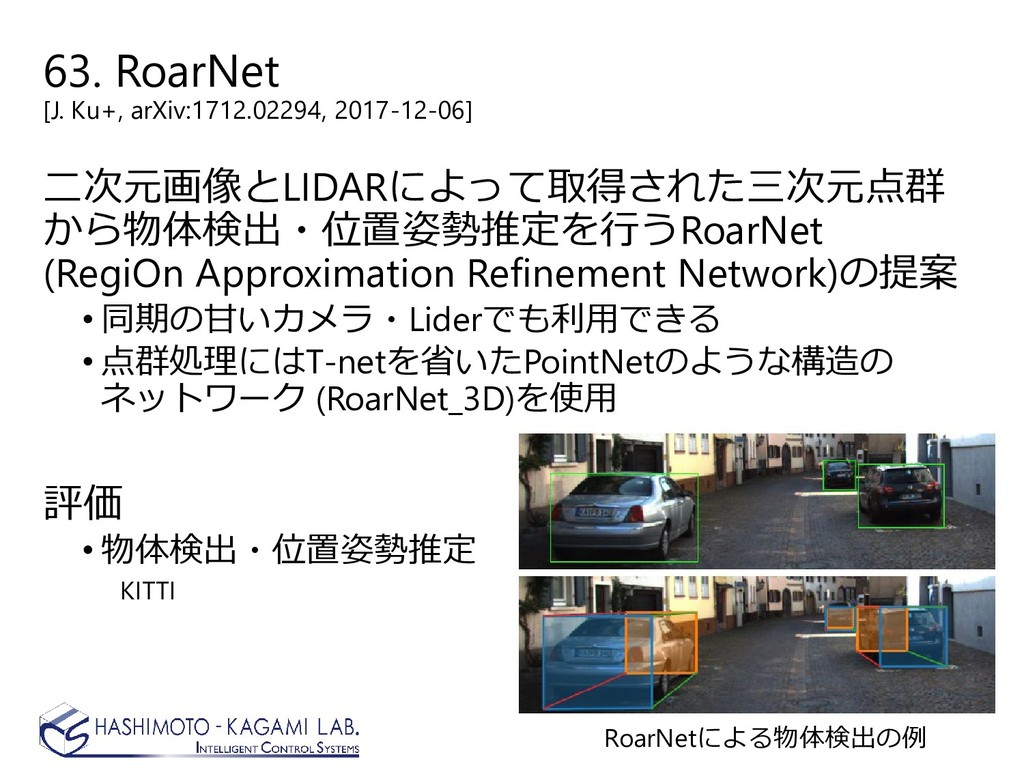 63. RoarNet [J. Ku+, arXiv:1712.02294, 2017-12-...