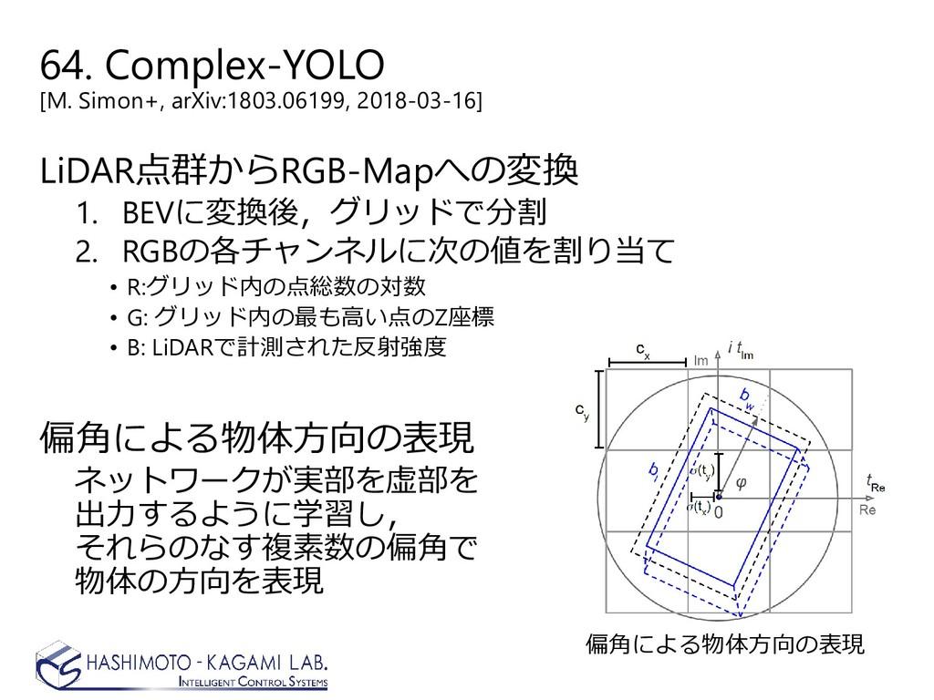 64. Complex-YOLO [M. Simon+, arXiv:1803.06199, ...