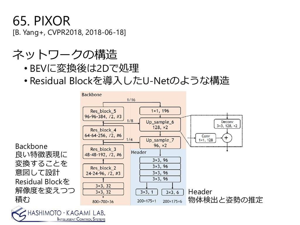 65. PIXOR [B. Yang+, CVPR2018, 2018-06-18] ネットワ...