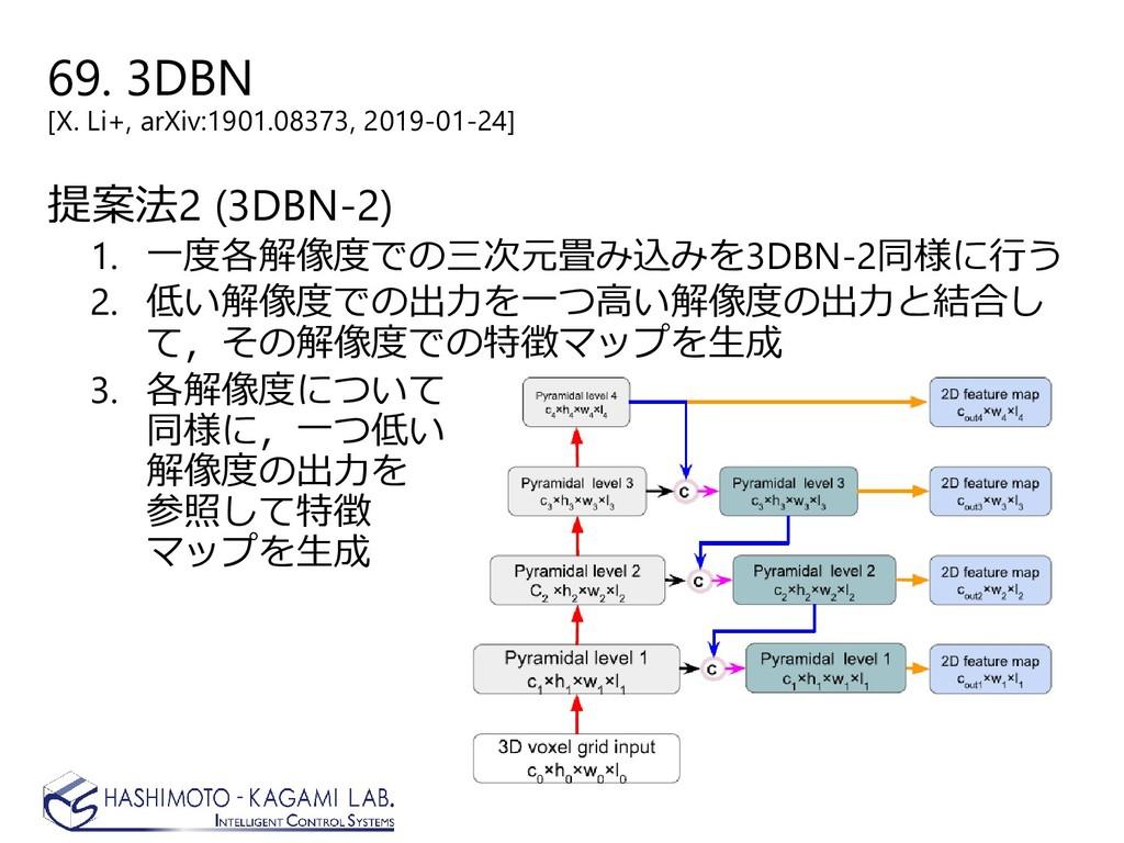 69. 3DBN [X. Li+, arXiv:1901.08373, 2019-01-24]...