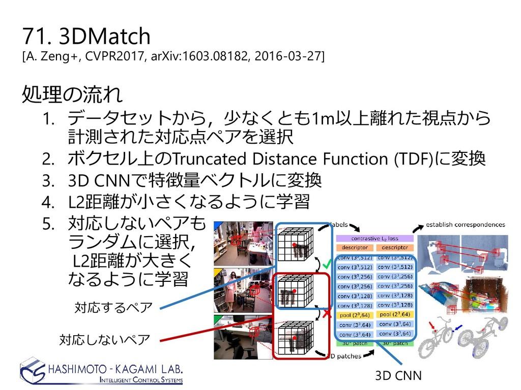 71. 3DMatch [A. Zeng+, CVPR2017, arXiv:1603.081...