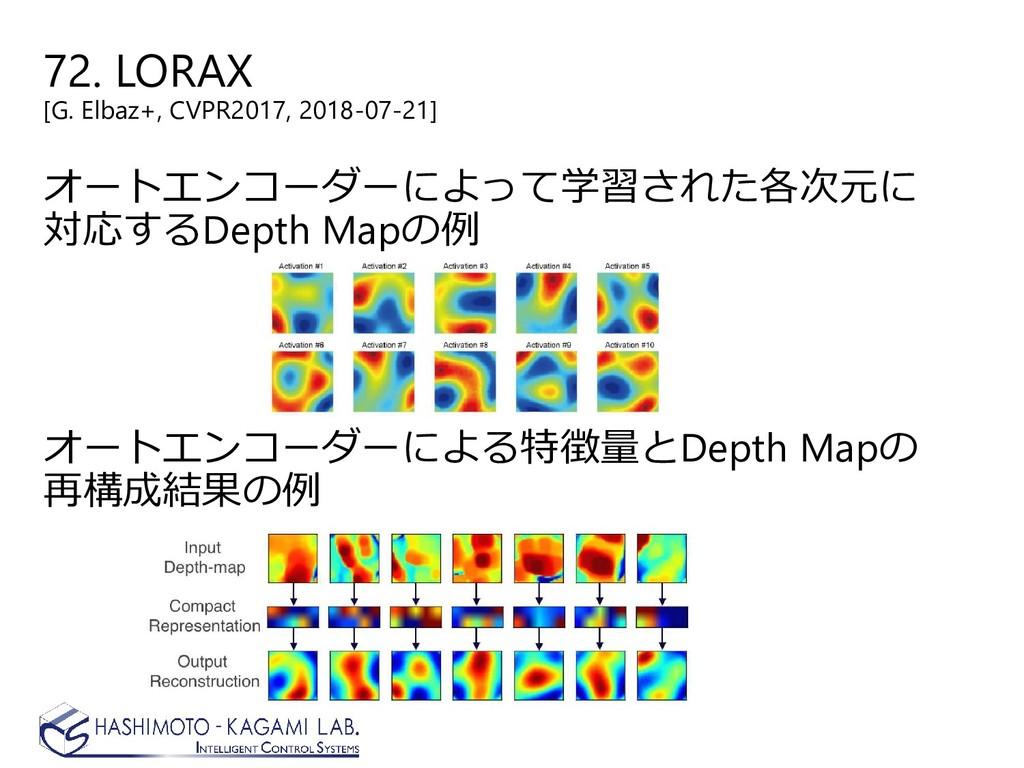 72. LORAX [G. Elbaz+, CVPR2017, 2018-07-21] オート...