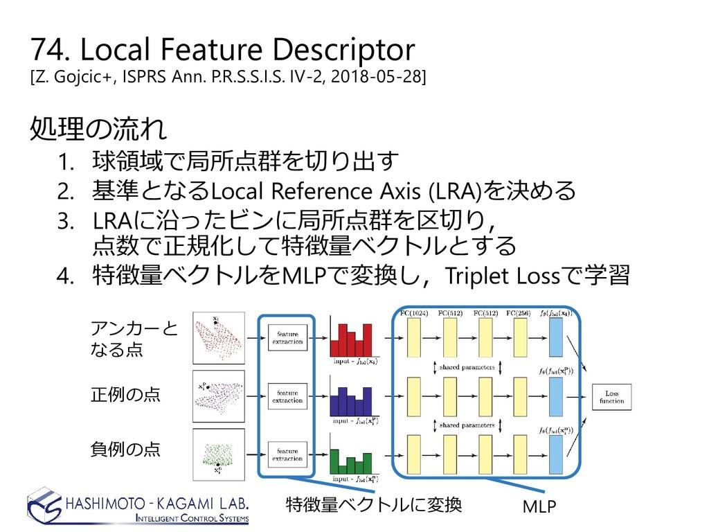 74. Local Feature Descriptor [Z. Gojcic+, ISPRS...