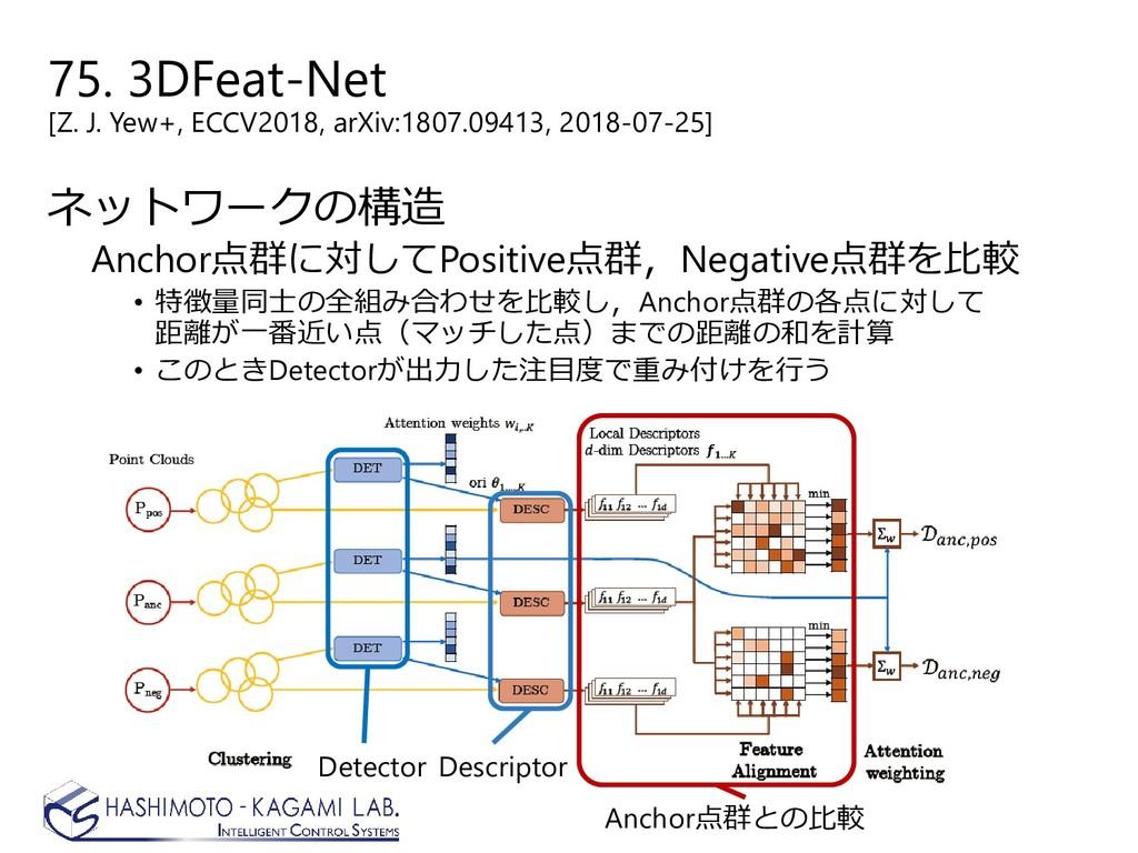 75. 3DFeat-Net [Z. J. Yew+, ECCV2018, arXiv:180...