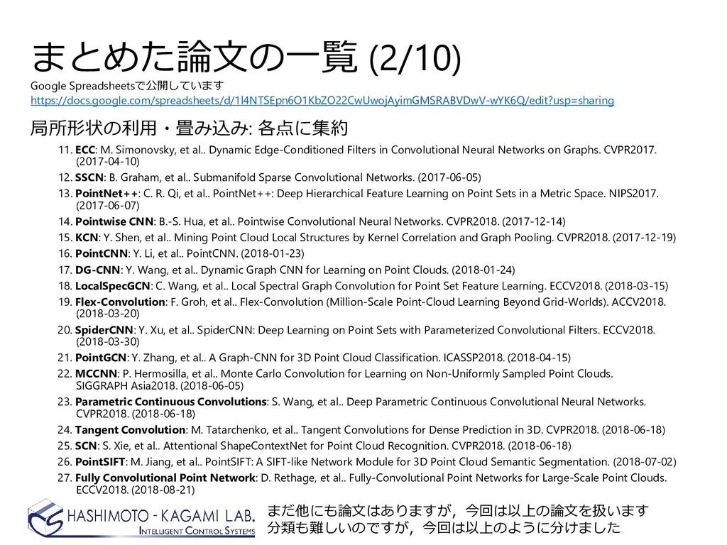 まとめた論文の一覧 (2/10) 局所形状の利用・畳み込み: 各点に集約 11. ECC: M...