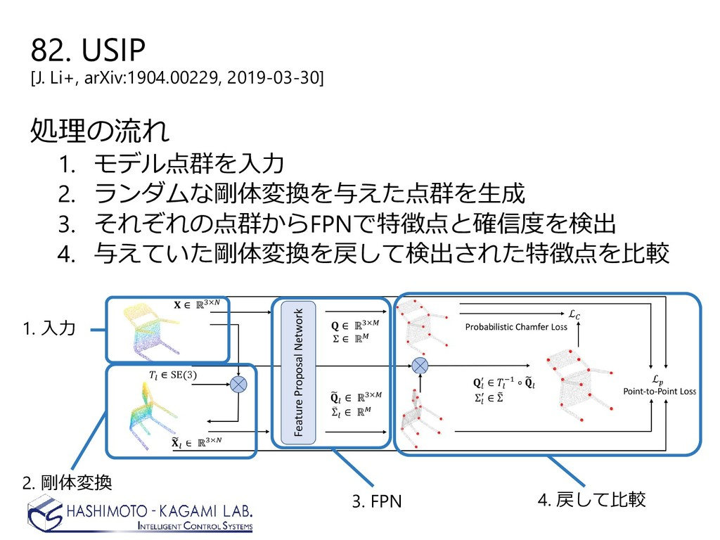 82. USIP [J. Li+, arXiv:1904.00229, 2019-03-30]...