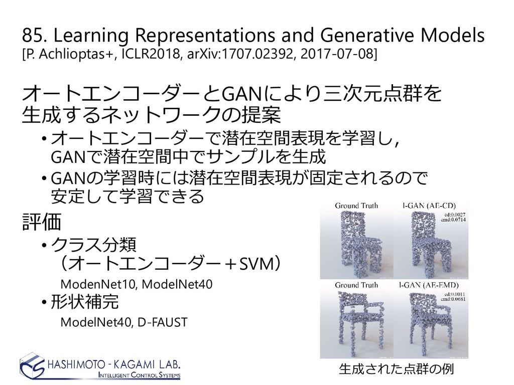 85. Learning Representations and Generative Mod...