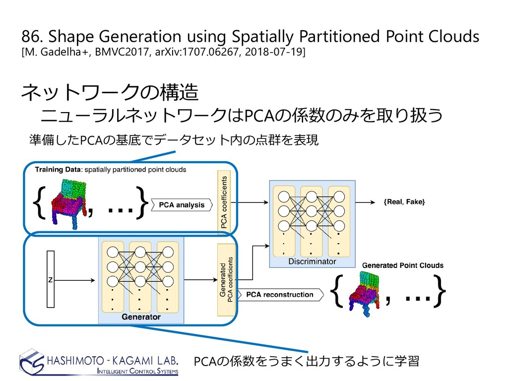 86. Shape Generation using Spatially Partitione...