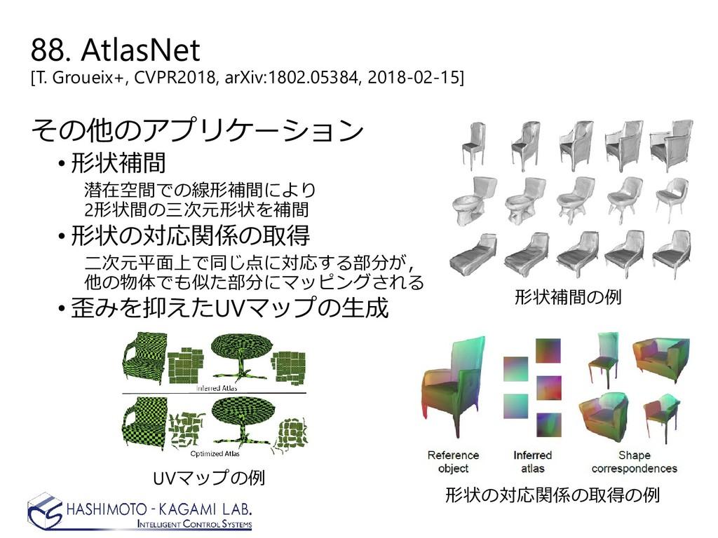 88. AtlasNet [T. Groueix+, CVPR2018, arXiv:1802...