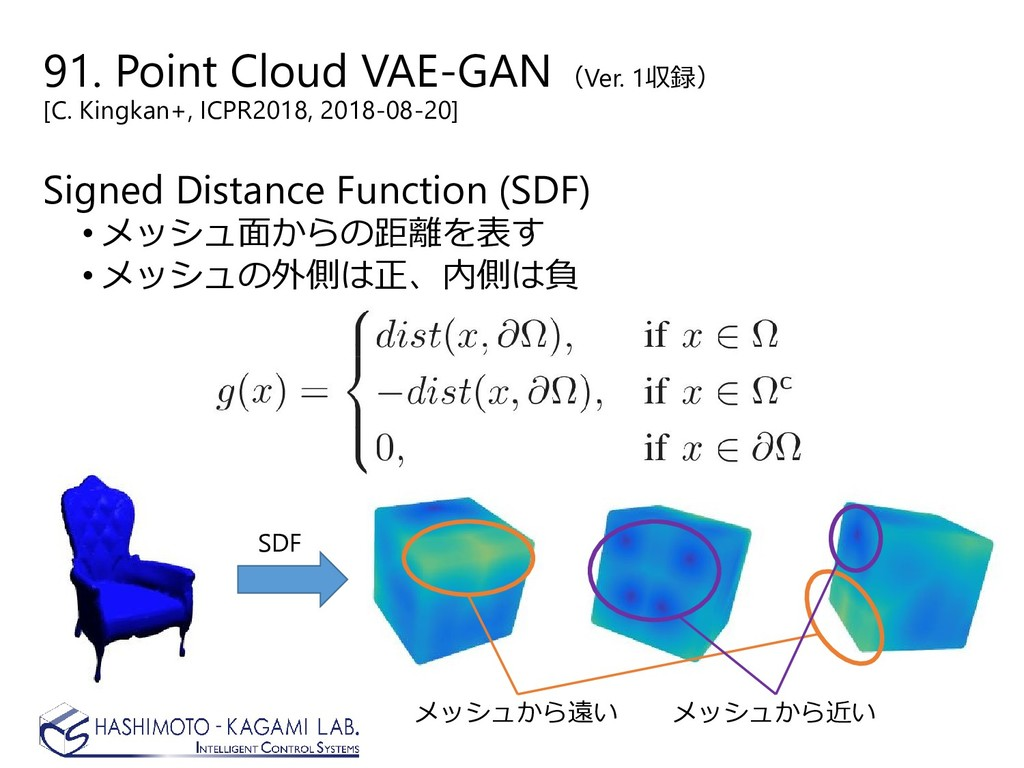 91. Point Cloud VAE-GAN (Ver. 1収録) [C. Kingkan+...