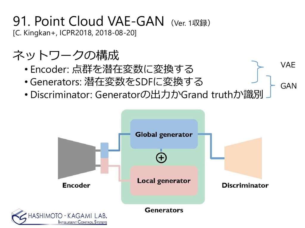 91. Point Cloud VAE-GAN (Ver. 1収録) [C. Kingkan+...