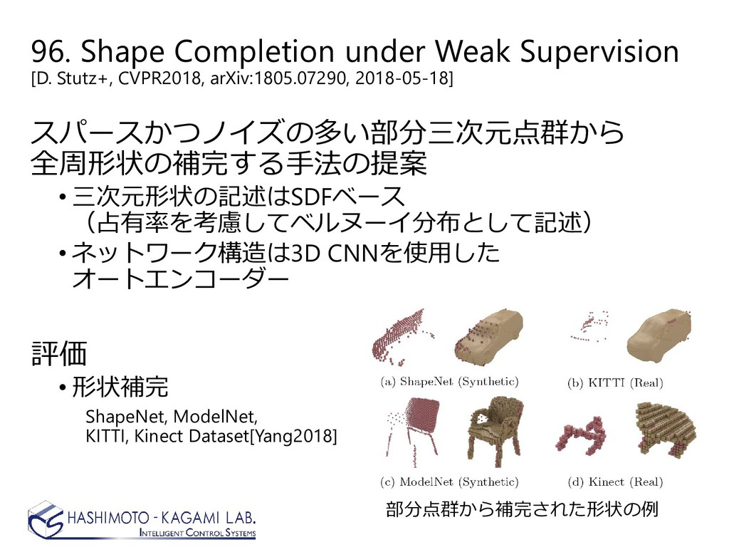 96. Shape Completion under Weak Supervision [D....
