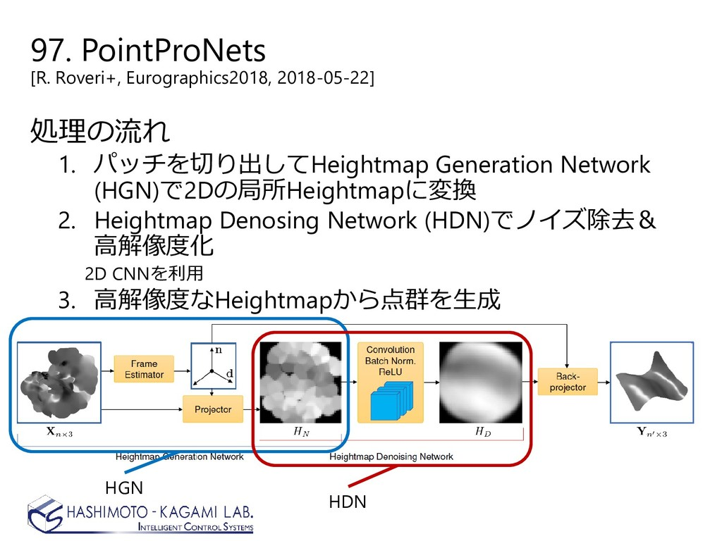 97. PointProNets [R. Roveri+, Eurographics2018,...
