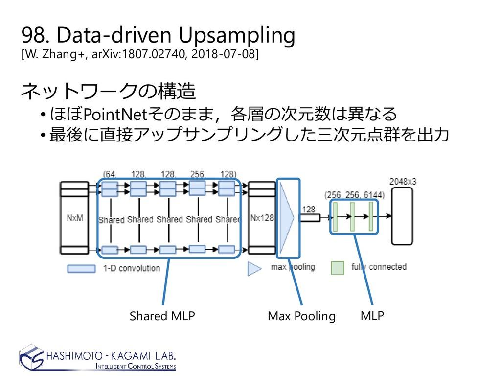 98. Data-driven Upsampling [W. Zhang+, arXiv:18...