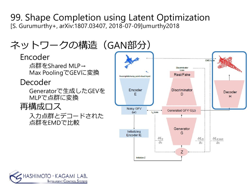 99. Shape Completion using Latent Optimization ...