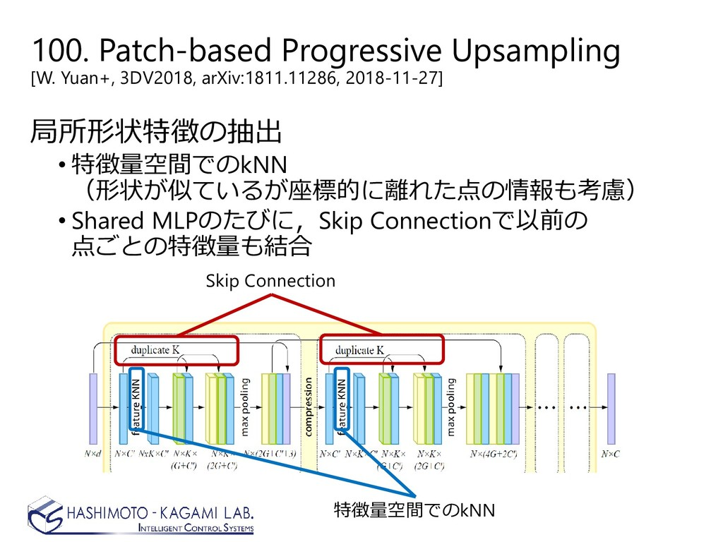 100. Patch-based Progressive Upsampling [W. Yua...