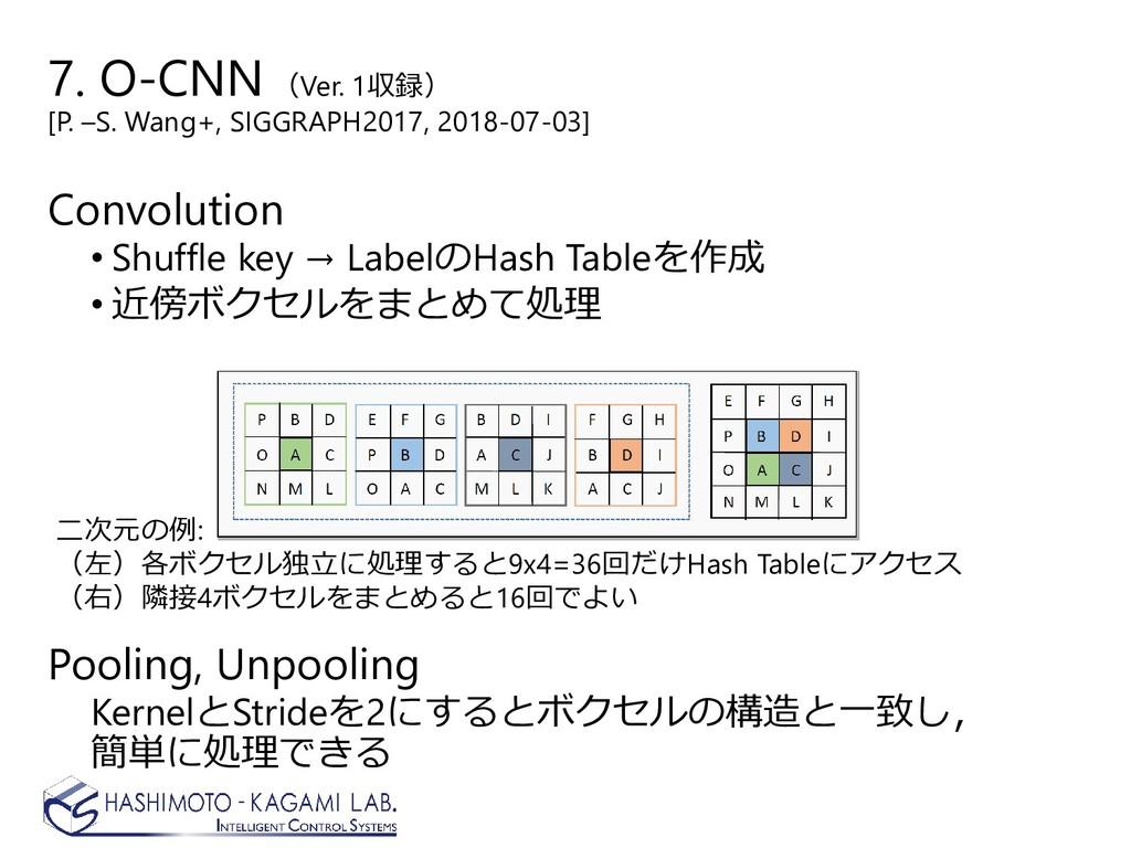 7. O-CNN (Ver. 1収録) [P. –S. Wang+, SIGGRAPH2017...