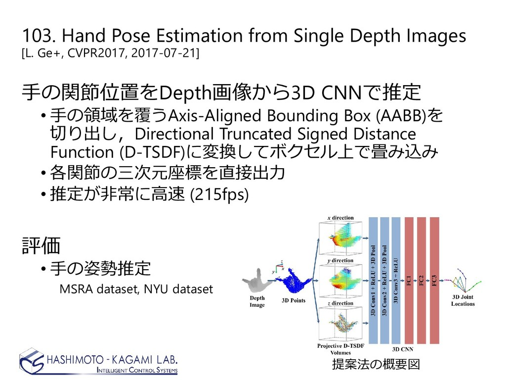 103. Hand Pose Estimation from Single Depth Ima...