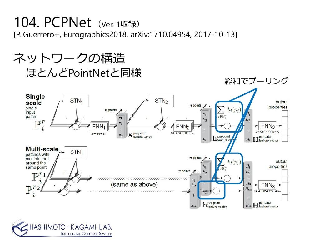 ネットワークの構造 ほとんどPointNetと同様 総和でプーリング 104. PCPNet(...