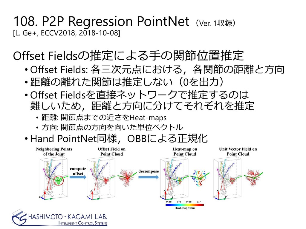 108. P2P Regression PointNet(Ver. 1収録) [L. Ge+,...