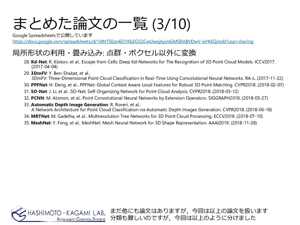 まとめた論文の一覧 (3/10) 局所形状の利用・畳み込み: 点群・ボクセル以外に変換 28....
