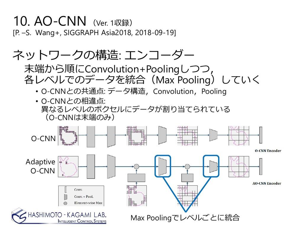 10. AO-CNN (Ver. 1収録) [P. –S. Wang+, SIGGRAPH A...