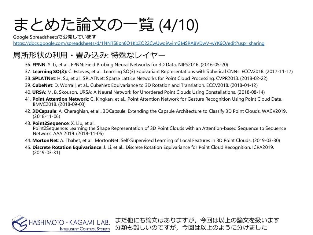 まとめた論文の一覧 (4/10) 局所形状の利用・畳み込み: 特殊なレイヤー 36. FPNN...