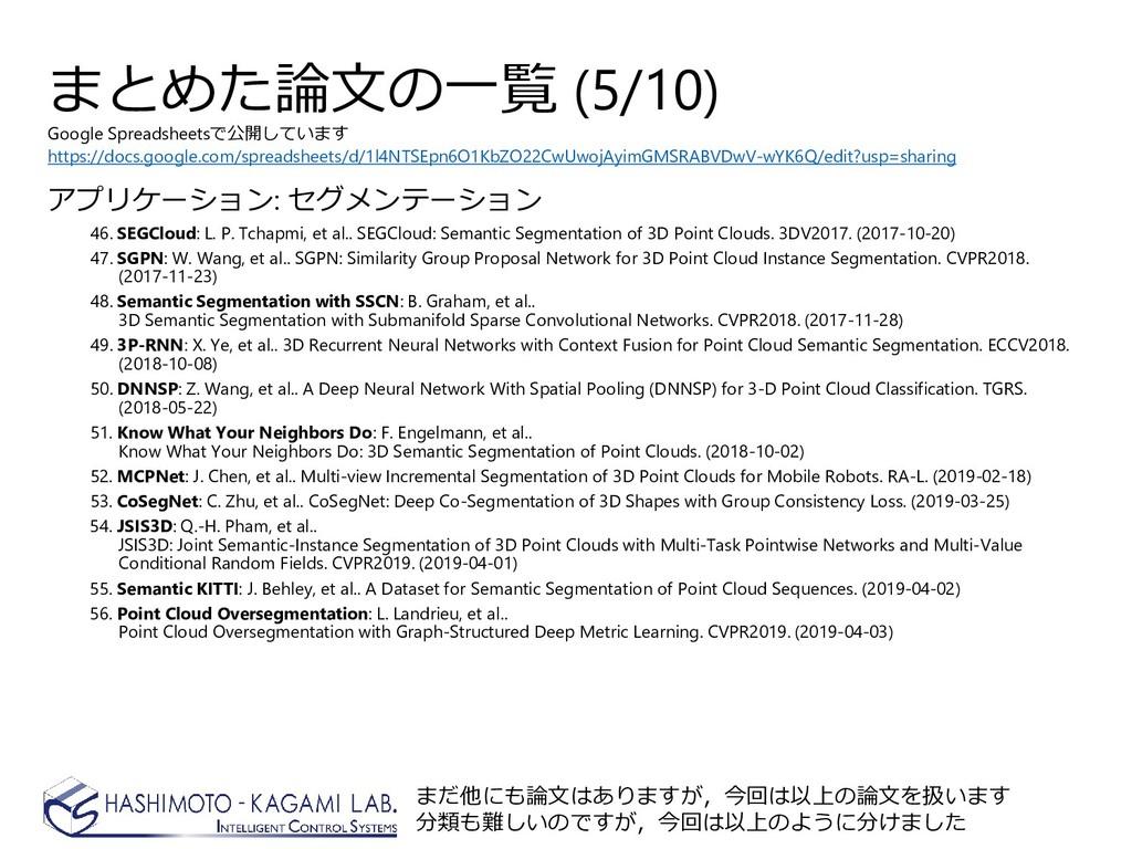 まとめた論文の一覧 (5/10) アプリケーション: セグメンテーション 46. SEGClo...