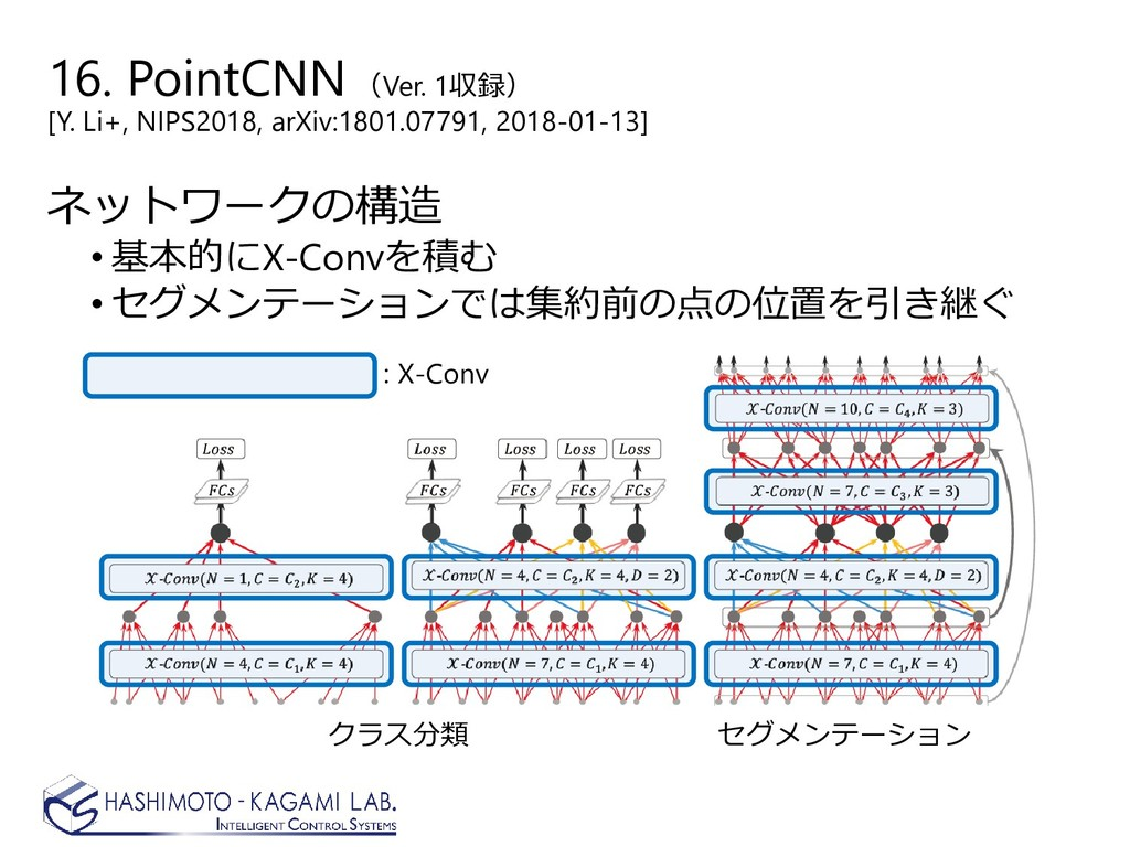 16. PointCNN (Ver. 1収録) [Y. Li+, NIPS2018, arXi...