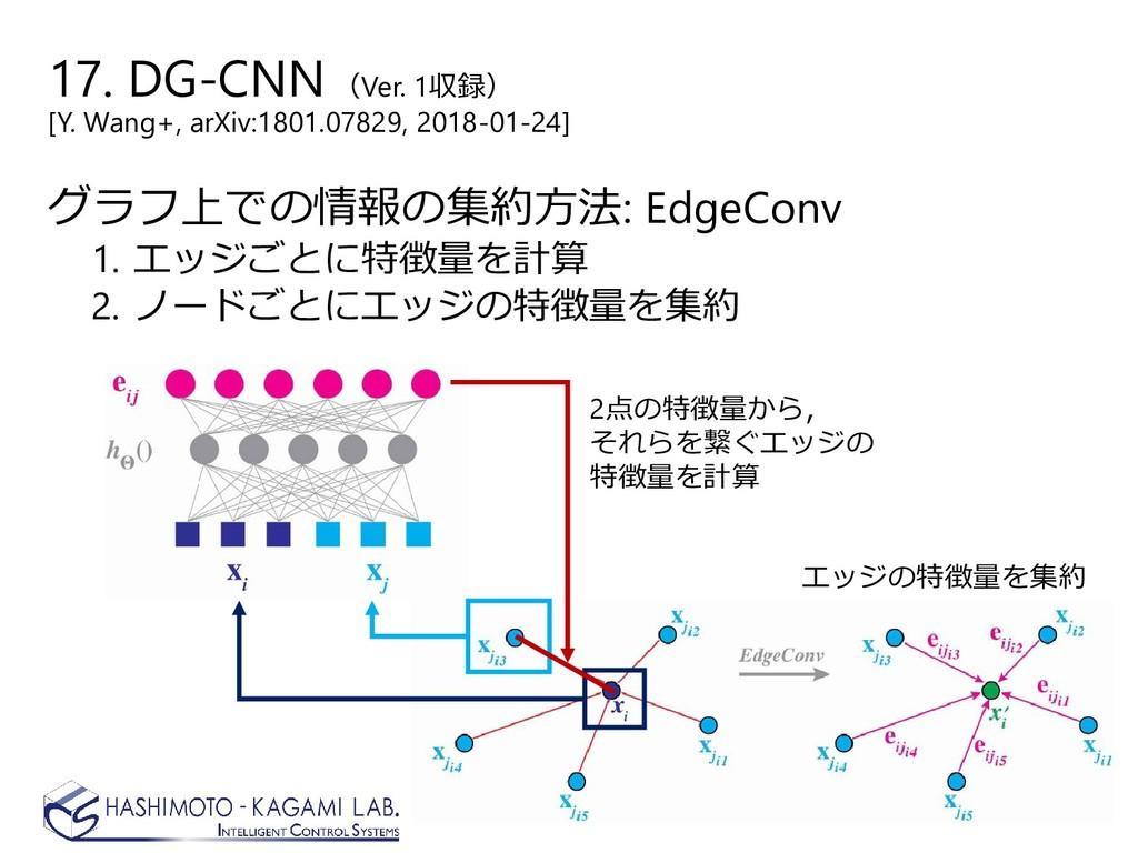 グラフ上での情報の集約方法: EdgeConv 1. エッジごとに特徴量を計算 2. ノードご...