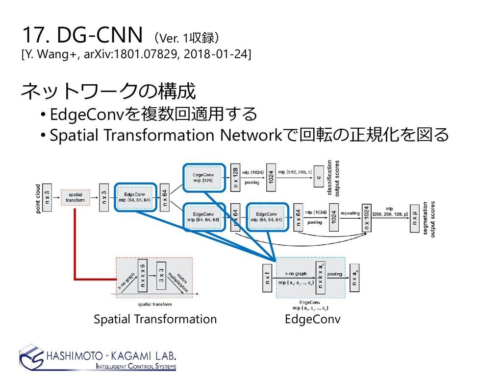ネットワークの構成 • EdgeConvを複数回適用する • Spatial Transfor...