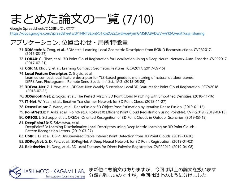 まとめた論文の一覧 (7/10) アプリケーション: 位置合わせ・局所特徴量 71. 3DMa...