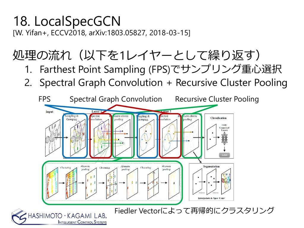 18. LocalSpecGCN [W. Yifan+, ECCV2018, arXiv:18...