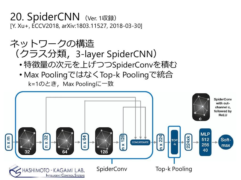 20. SpiderCNN (Ver. 1収録) [Y. Xu+, ECCV2018, arX...