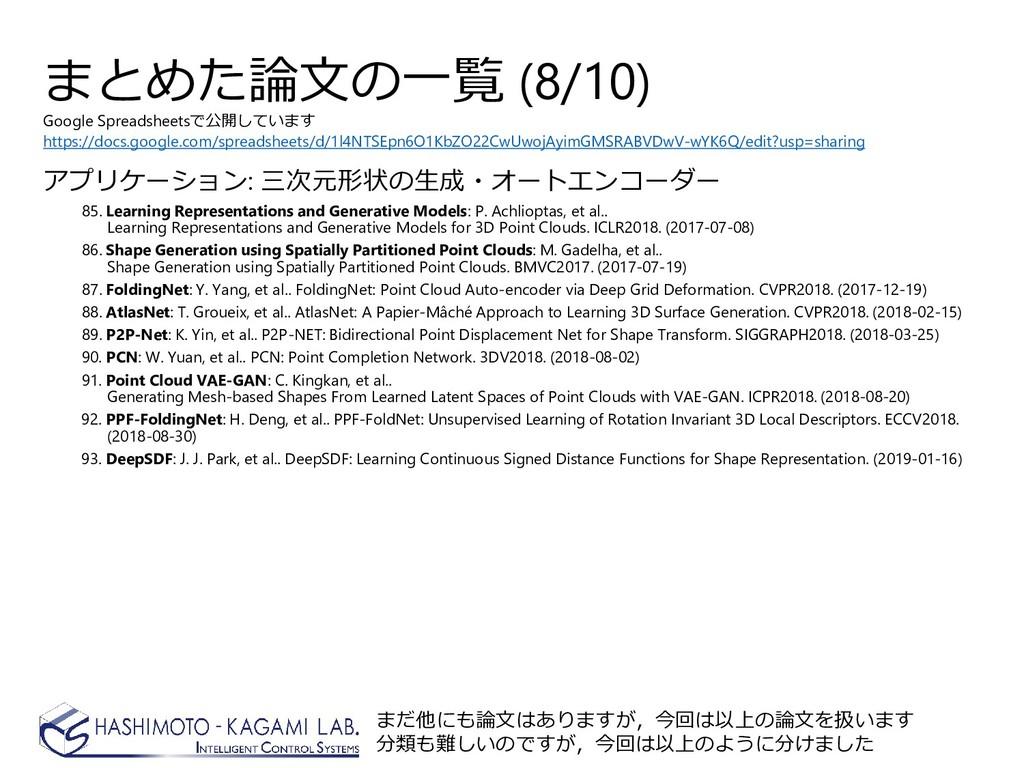 まとめた論文の一覧 (8/10) アプリケーション: 三次元形状の生成・オートエンコーダー 8...