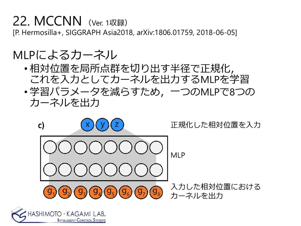 MLPによるカーネル • 相対位置を局所点群を切り出す半径で正規化, これを入力としてカーネル...