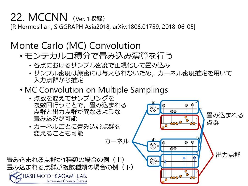 Monte Carlo (MC) Convolution • モンテカルロ積分で畳み込み演算を...