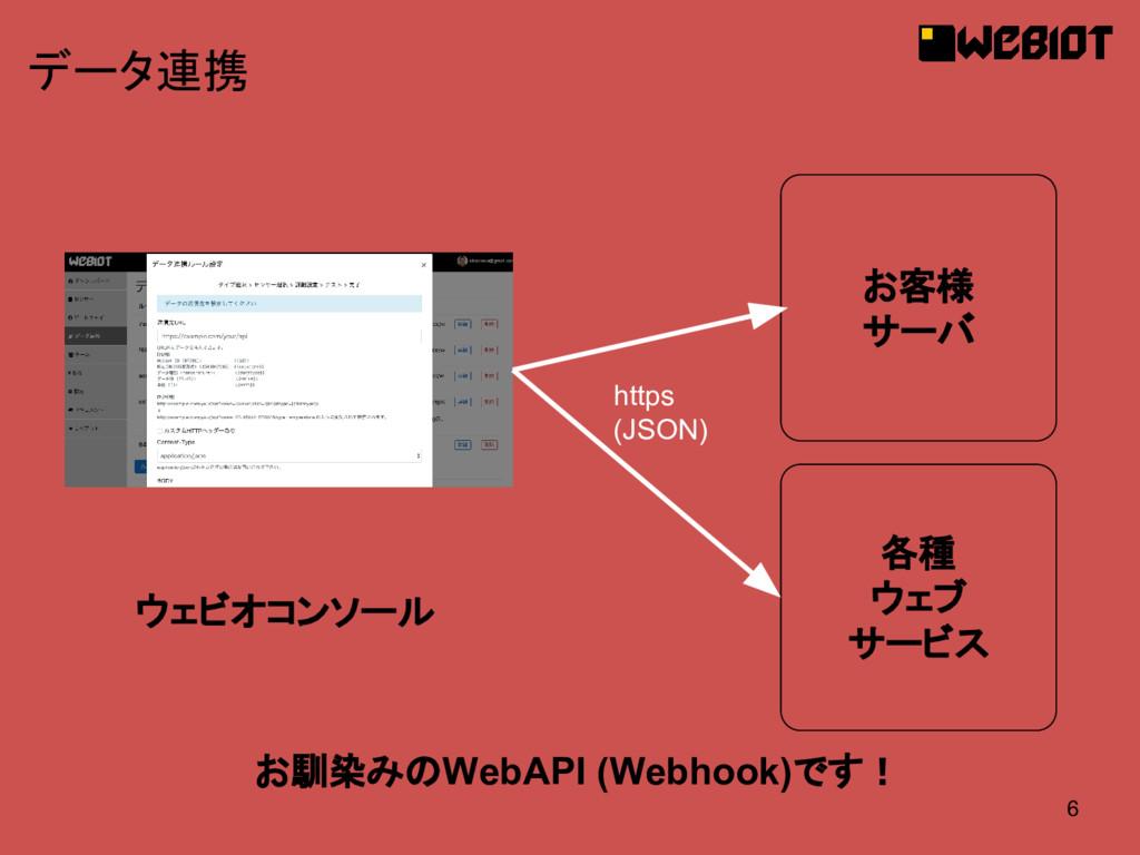 6 お馴染みのWebAPI (Webhook)です! https (JSON) お客様 サーバ...