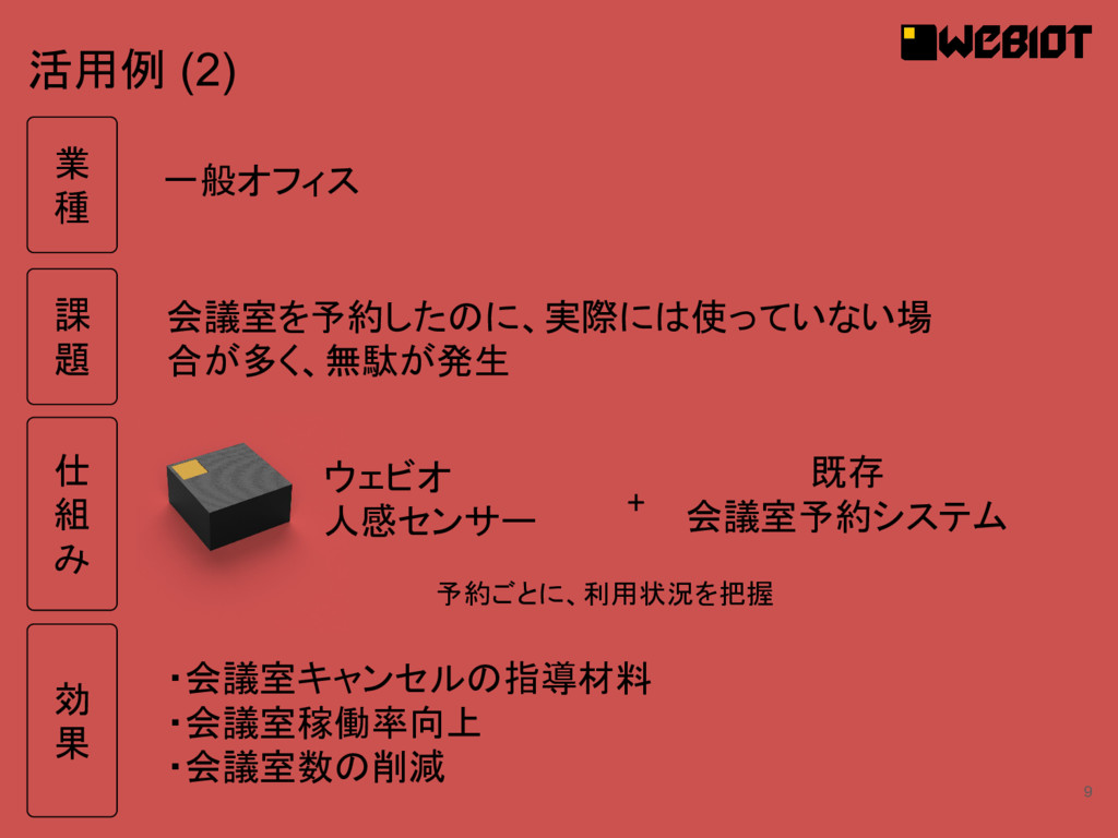 9 活用例 (2) ウェビオ 人感センサー 会議室を予約したのに、実際には使っていない場 合が...