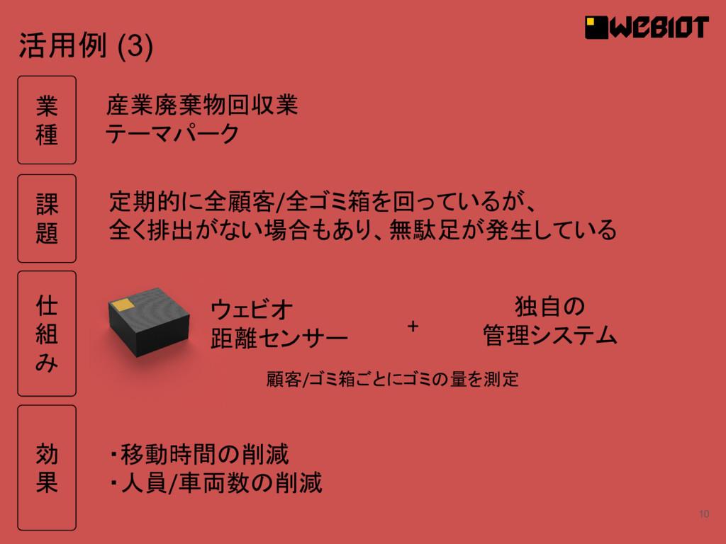 10 活用例 (3) ウェビオ 距離センサー 定期的に全顧客/全ゴミ箱を回っているが、 全く排...