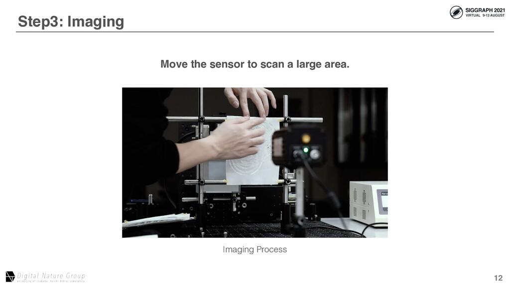 12 Step3: Imaging After Aberration Correction I...