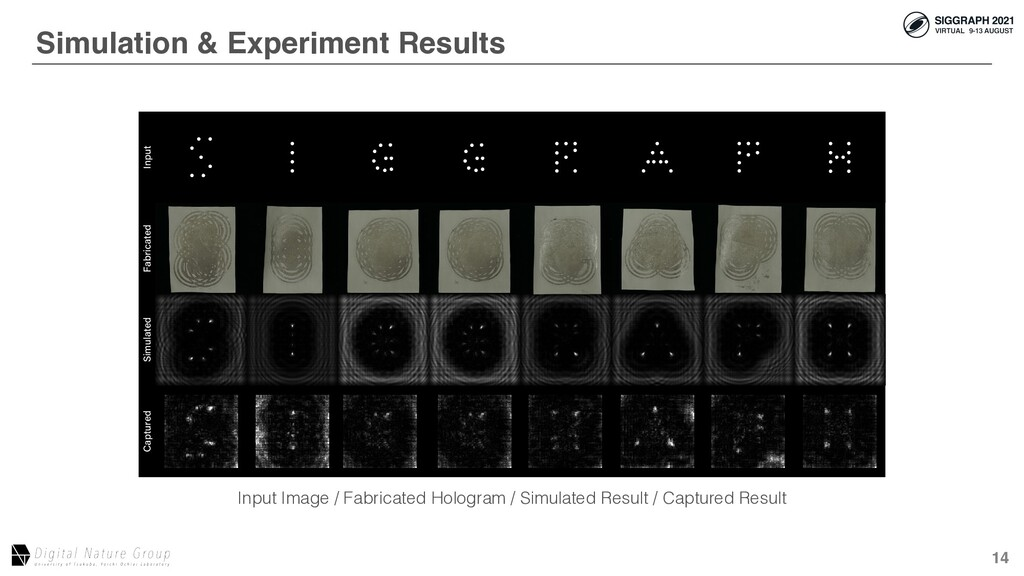 14 Simulation & Experiment Results After Aberra...