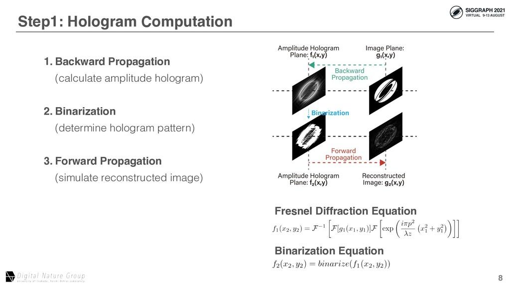 8 Step1: Hologram Computation 1. Backward Propa...