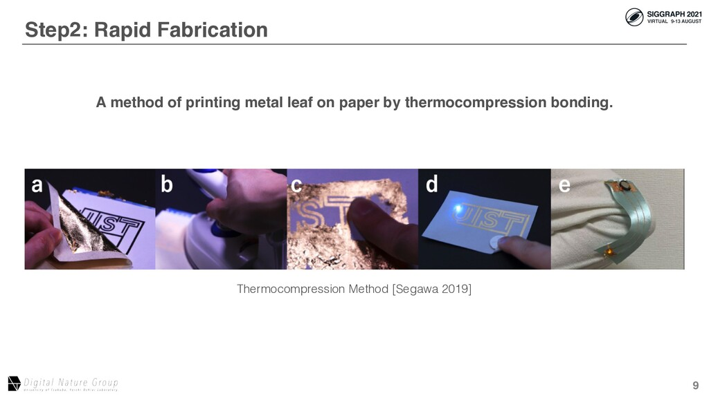 9 Step2: Rapid Fabrication After Aberration Cor...