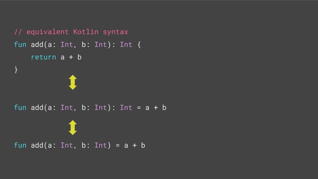 // equivalent Kotlin syntax fun add(a: Int, b: ...