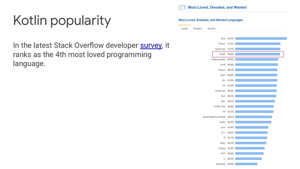 Kotlin popularity In the latest Stack Overflow d...