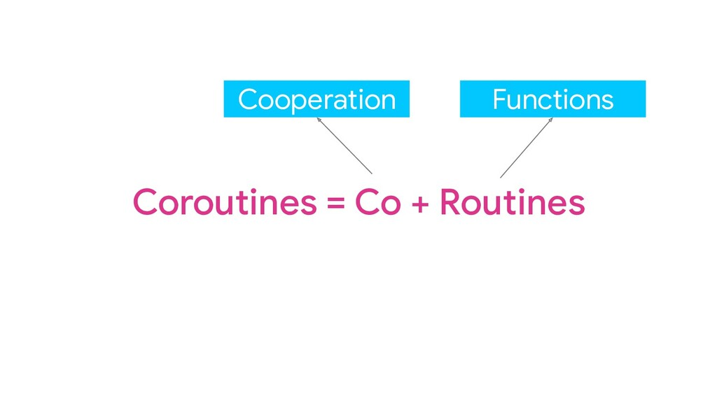 Coroutines = Co + Routines Cooperation Functions