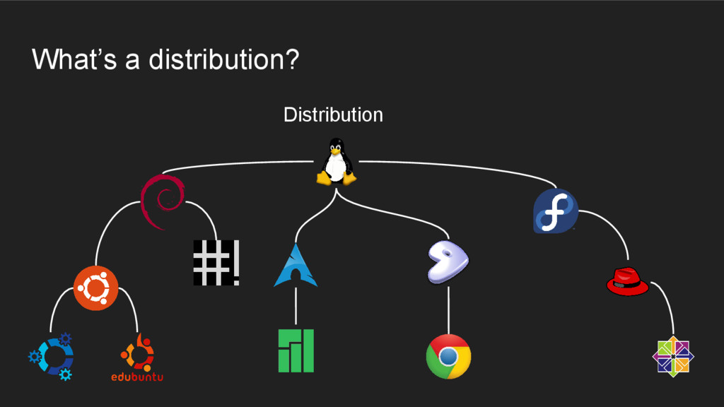 What's a distribution? Distribution