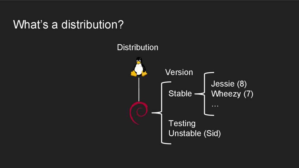What's a distribution? Distribution Stable Test...